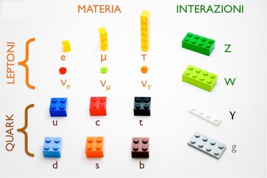 ParticelleFamiliari_ModelloStandard.jpg