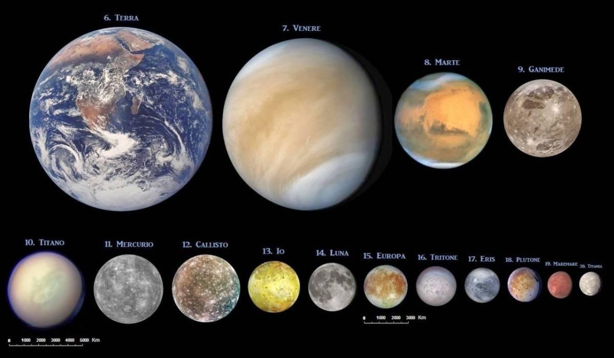Il sistema solare parte settima