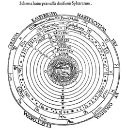 Ptolemaicsystem-small.png